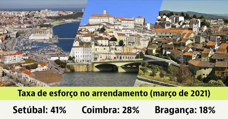 Qual o esforço que as famílias têm de fazer para pagar a renda da casa em Portugal?